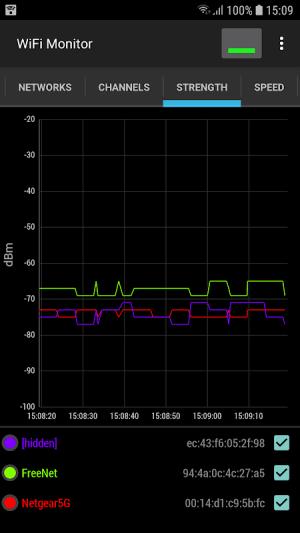 WiFi Monitor: analyzer of Wi-Fi networks 1.11 Screen 4