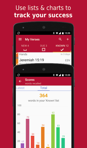 Bible Memory: Remember Me 5.5.6 Screen 2