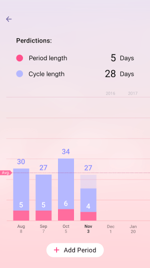 Period Tracker, Ovulation Calendar & Fertility app 1.1.2 Screen 4