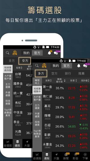 股市籌碼K線– 股票即時報價及籌碼分析 台股討論 您的行動投資App 9.42.1 Screen 2