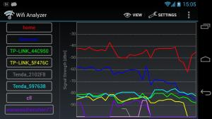 Wifi Analyzer 3.1.2 Screen 2