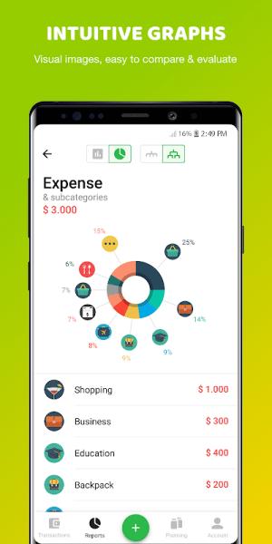 Money Lover 4.0.8.2020021803c Screen 6