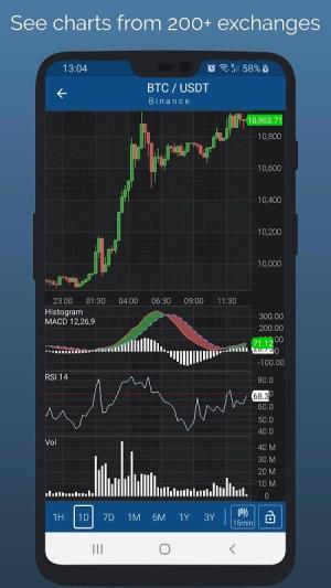 Crypto App - Widgets, Alerts, News, Bitcoin Prices 2.4.3 Screen 2