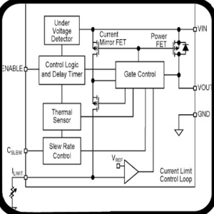 Electrical Schematic Draw 1.0 Screen 6
