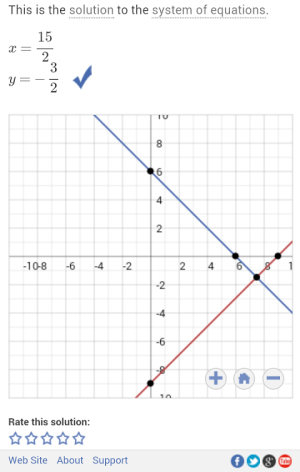 Mathway 1.0.3 APK Download by Mecenat AB | Android APK on