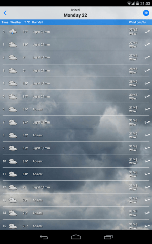 the Weather+ 2.24.2 Screen 1