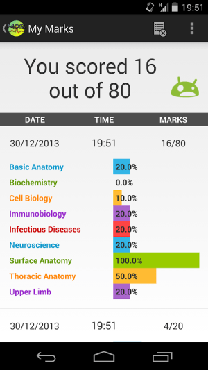 Android Medicine MCQs for Med Students Screen 9