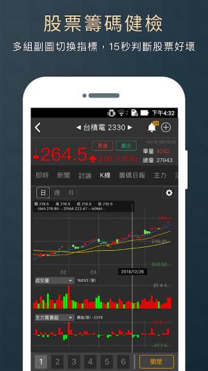 股市籌碼K線– 股票即時報價及籌碼分析 台股討論 您的行動投資App 9.42.1 Screen 7