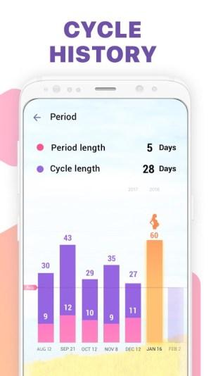 Period Tracker, Ovulation Calendar & Fertility app 1.20 Screen 4