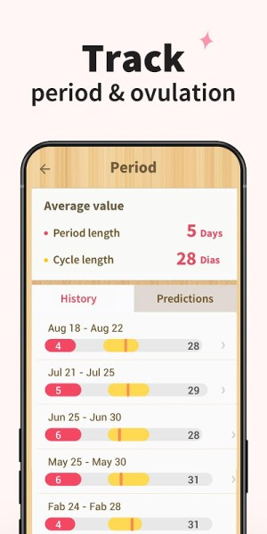 Period Tracker, My Calendar 1.713.217.GP Screen 6