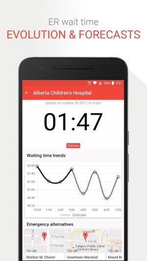 Doctr – ER wait times in Canada 2.2.4909 Screen 1