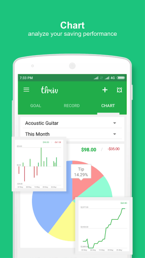 Thriv - Savings Goal 4.1.1 Screen 5