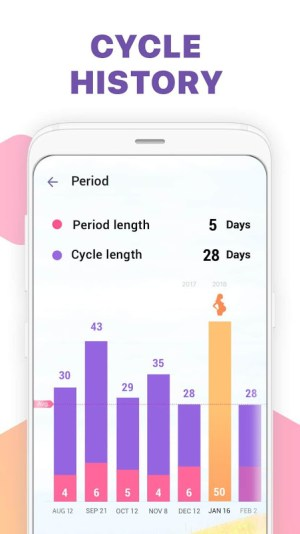 Period Tracker, Ovulation Calendar & Fertility app 1.41 Screen 5
