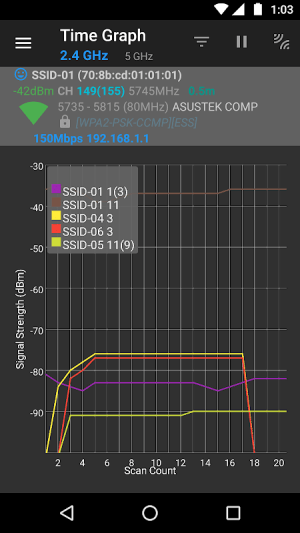 WiFi Analyzer (open-source) 2.1.1 Screen 4