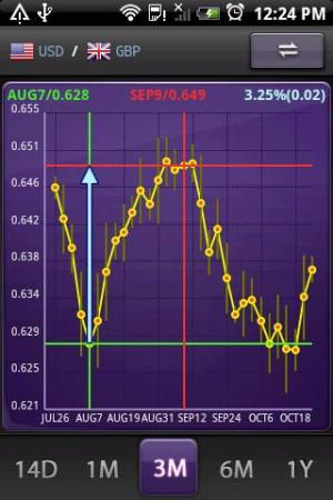 aCurrency Pro (exchange rate) 5.12 Screen 2