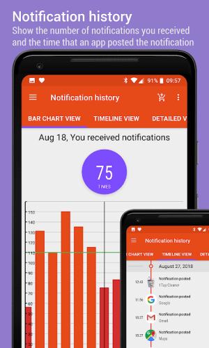 App Usage - Manage/Track Usage 4.81 Screen 5