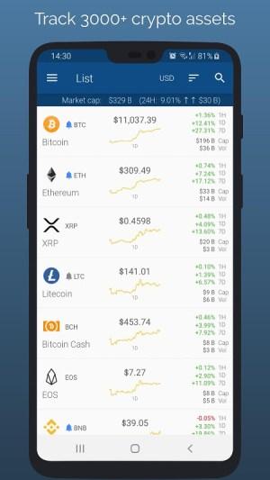 Crypto App - Widgets, Alerts, News, Bitcoin Prices 2.4.3 Screen 6