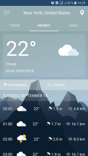 Android Weather Forecast Screen 1
