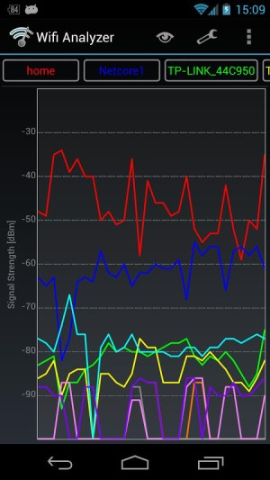 Wifi Analyzer 3.1.2 Screen 6