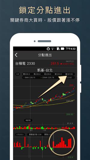 股市籌碼K線– 股票即時報價及籌碼分析 台股討論 您的行動投資App 9.42.1 Screen 5