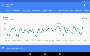 Google AdSense 3.3 Screen 10