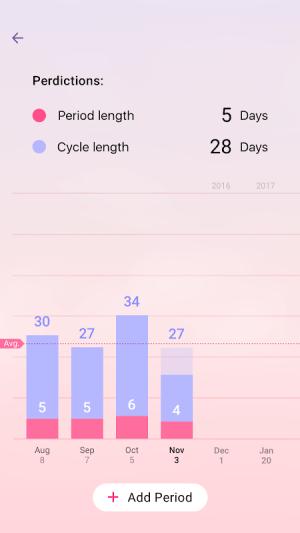 Period Tracker, Ovulation Calendar & Fertility app 1.1.4 Screen 5