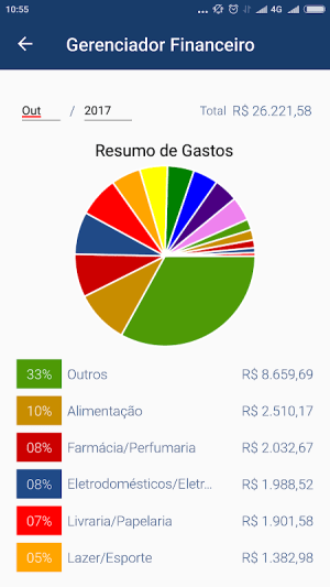 Nota Fiscal Paulista 2.2.3 Screen 1