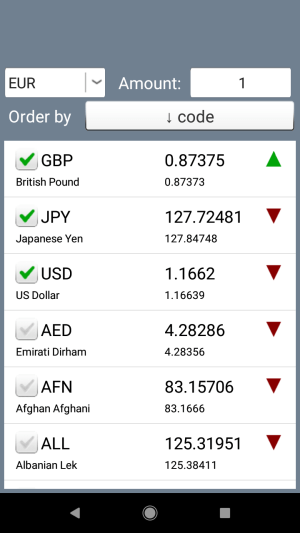 Currency Converter. Exchange rates and calculator 1.2.4c Screen 1