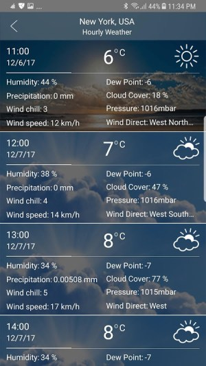 weather forecast 10.8 Screen 2