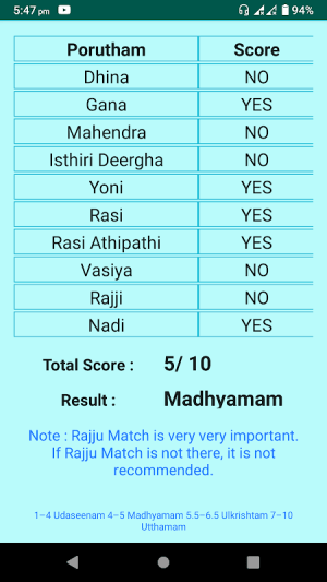 Android Nakshatra Matching Calculator | Kundli Milan Screen 8