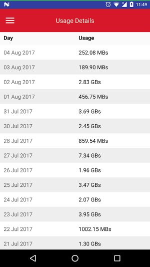 YOU Broadband India Limited 2.2.7 Screen 5