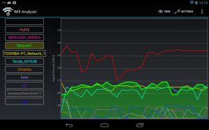 Wifi Analyzer 3.5.2 Screen 1