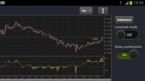 eToro - Mobile Trader 2.0.15 Screen 2
