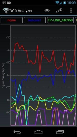 Wifi Analyzer 3.6.5 Screen 3