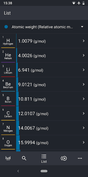 Periodic Table 2019 PRO - Chemistry 0.2.91 Screen 3