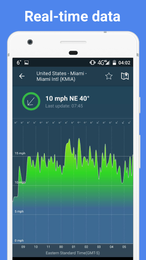 WINDY APP: wind forecast & marine weather + tides 6.1.3 Screen 6