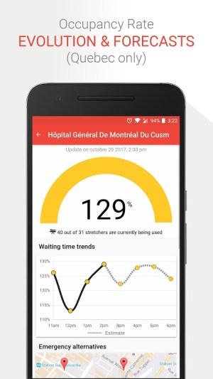 Doctr – ER wait times in Canada 2.2.4909 Screen 3