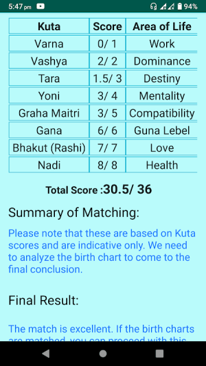 Android Nakshatra Matching Calculator | Kundli Milan Screen 2