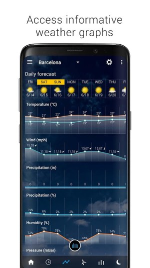 Transparent clock weather Pro 4.0.1.2 Screen 2