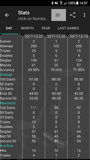 Darts Scoreboard: My Dart Training 2.2.0.3 Screen 6