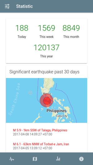 Android Lindu - USGS Earthquake Report Screen 7