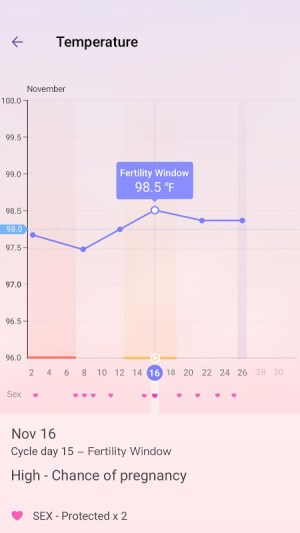 Period Tracker, Ovulation Calendar & Fertility app 1.1.2 Screen 5