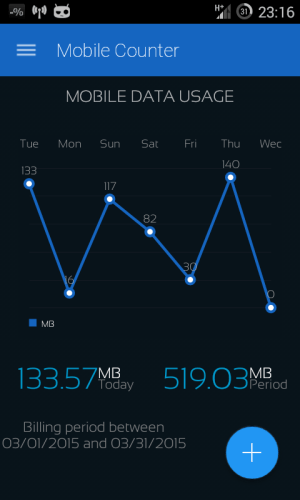 Android Mobile Counter | Internet Data usage  | Roaming Screen 1