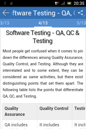 Android Learn Software Testing Screen 3