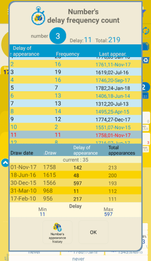 smart numbers for Lotto(South African) 1.627c Screen 1