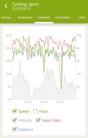 Endomondo Sports Tracker PRO 10.7.1 Screen 12
