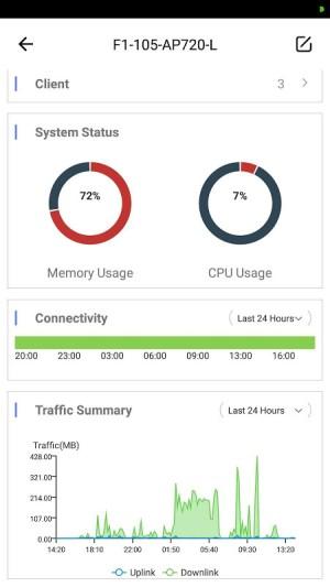 Ruijie Cloud 3.0.9 Screen 3