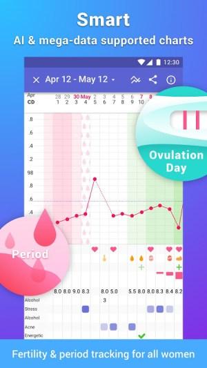 Glow Fertility - Ovulation Tracker, Period Tracker 7.6.7-play Screen 4