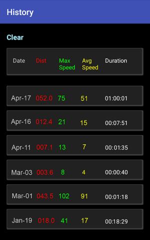 Kmh Counter (Speedometer) 12.16 Screen 2