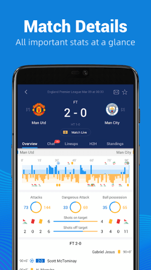 AiScore: Football Livescore & Live Basketball 1.6.4 Screen 2